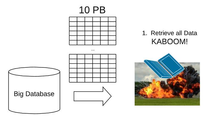 Big Data Kaboom
