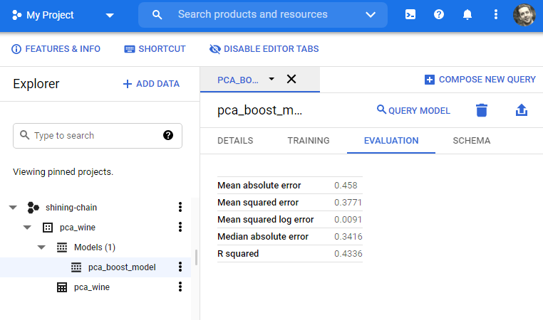 Boost Model on PCA Evaluation