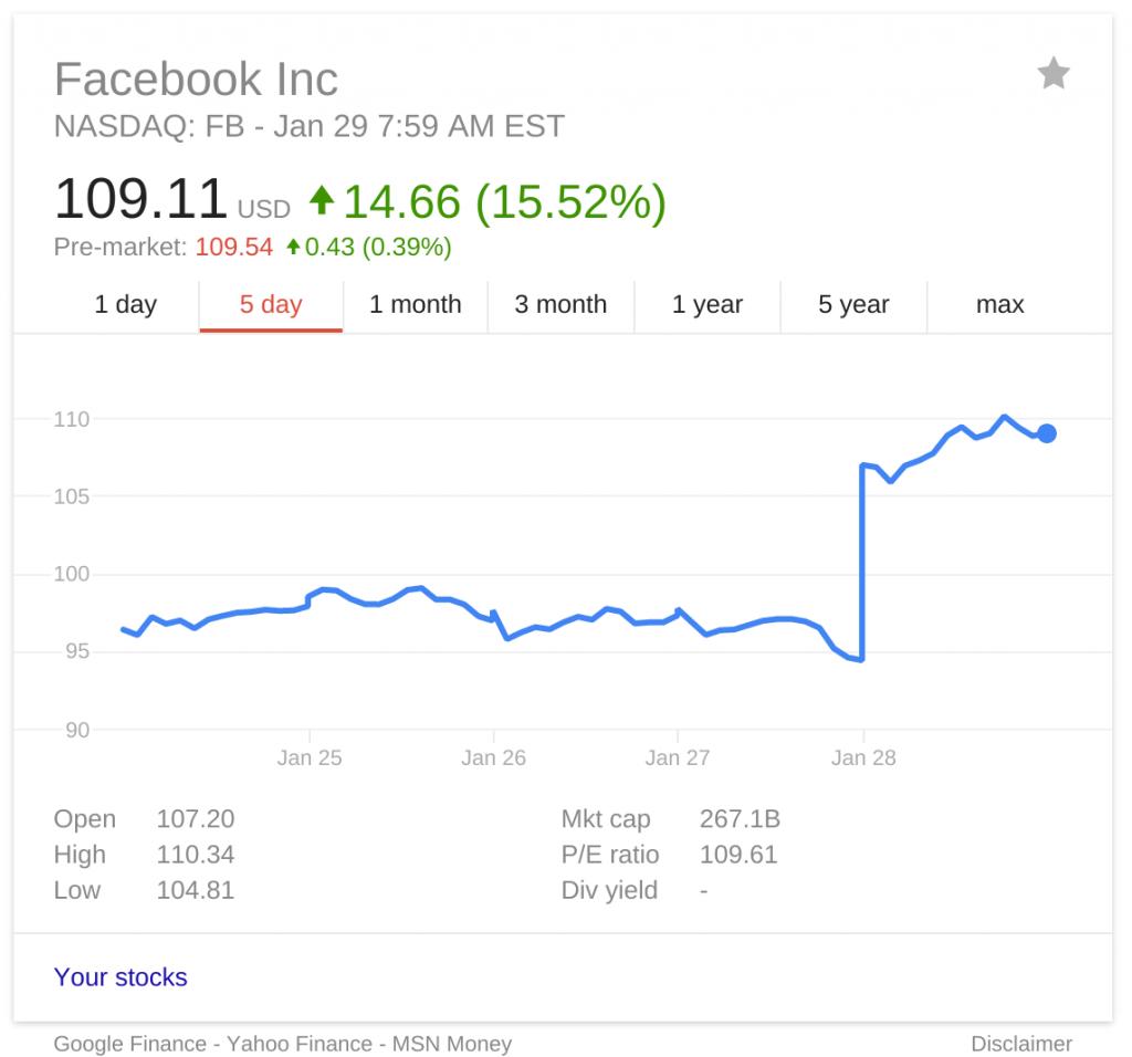 Stock Bump