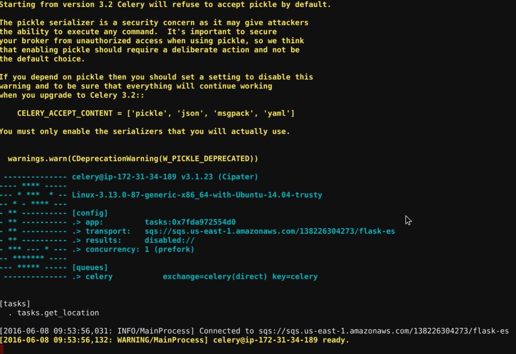 Part 5: Asynchronous tasks with AWS Elasticsearch, SQS